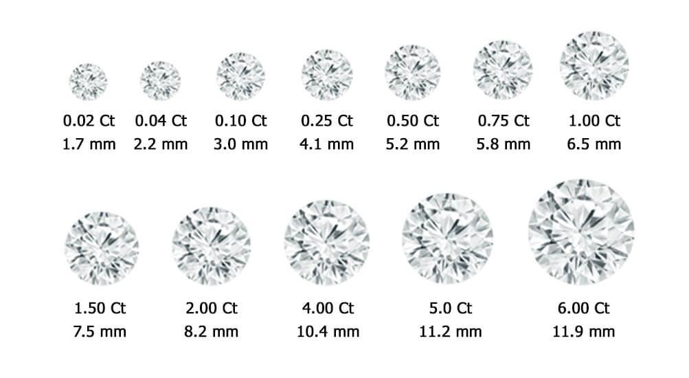 diamondsizeb